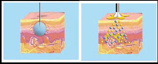 razgrađuju masne stanice